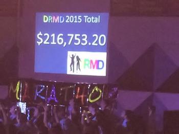 Final tally at the 2015 marathon